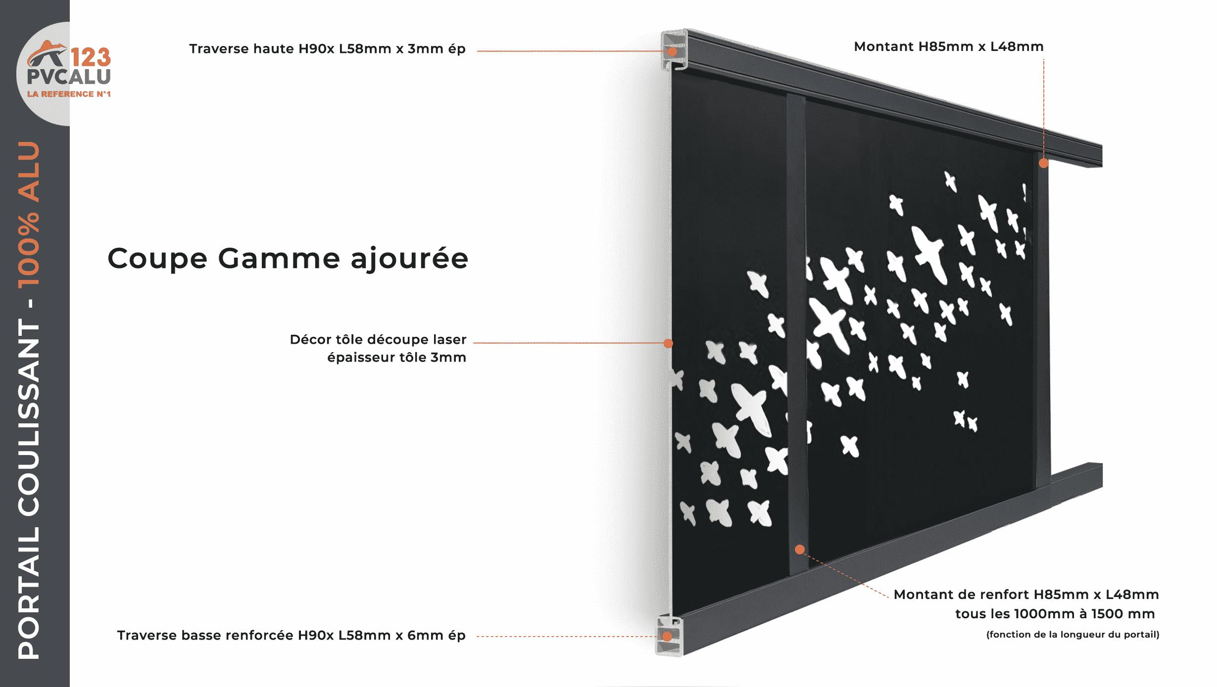 Portail coulissant aluminium haut de gamme